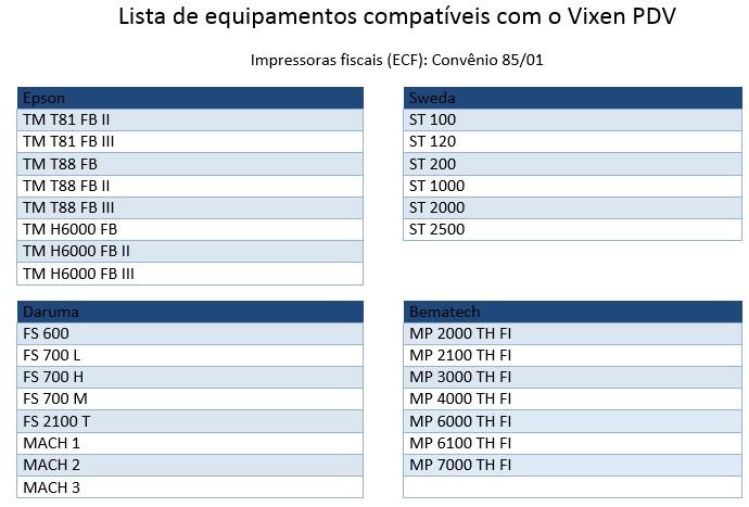 Lista de equipamentos compatíveis com o sistema Vixen.