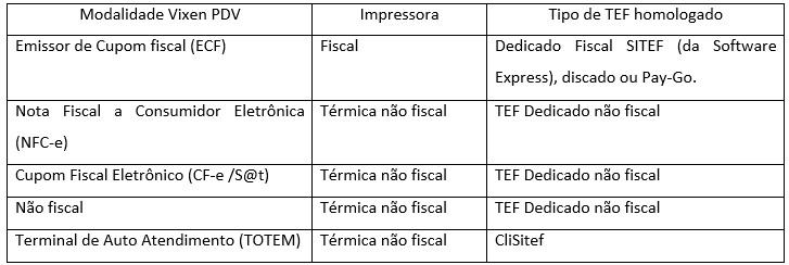 Configuração de TEF no sistema Volpe.