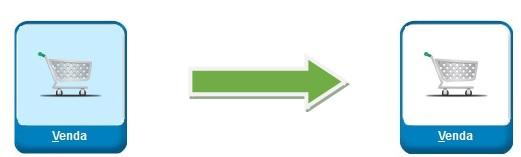 Impressão de retaguarda pelo sistema Volpe Lite.